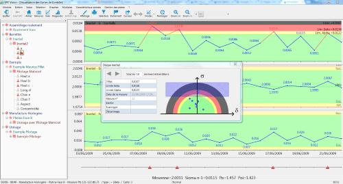 Disque inertiel et cartes de contrôle dans le module tolérancement inertiel de SPC Vision