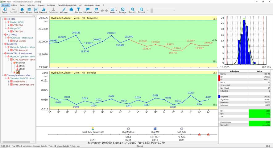 Visualisation des carte de contrôle avec le logiciel SPC Vision